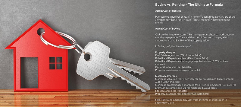 CBI Insights: Buying or renting in Dubai, UAE?
